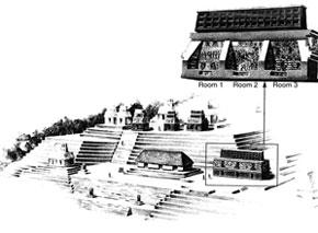 Схема акрополя