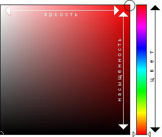 Как сделать насыщенные цвета 74