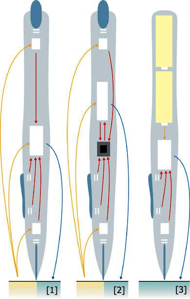 Тест шести графических планшетов производства Aiptek, Genius и Wacom. Библиотека I2R. Рассмотрены Aiptek Hyper Pen 6000, Genius
